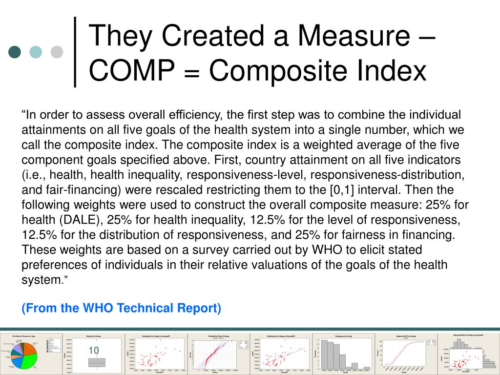 They Created a Measure – COMP = Composite Index