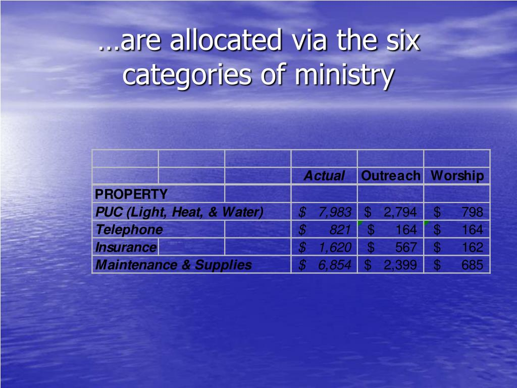 …are allocated via the six categories of ministry