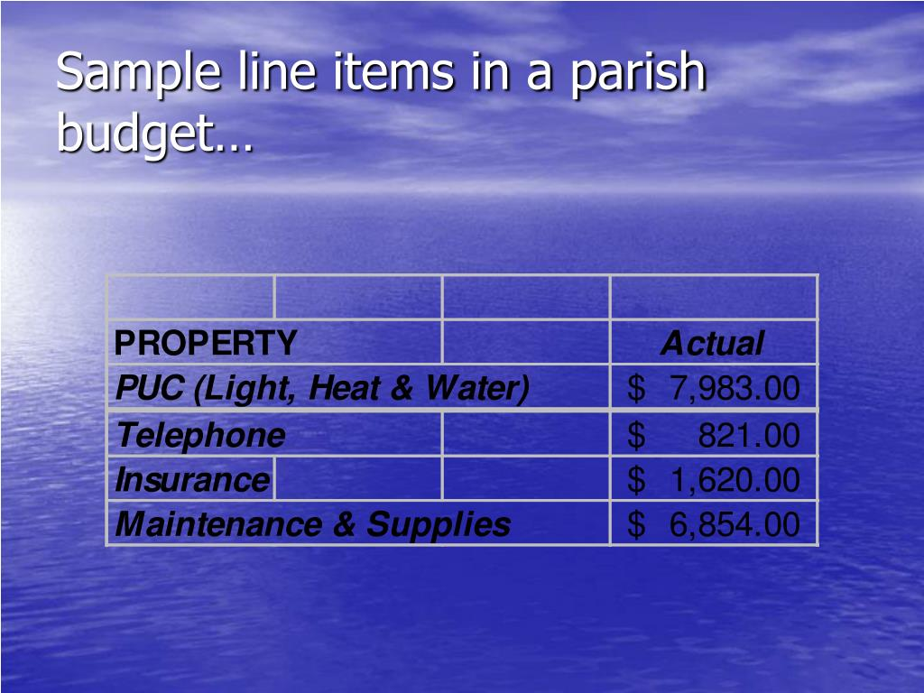 Sample line items in a parish budget…