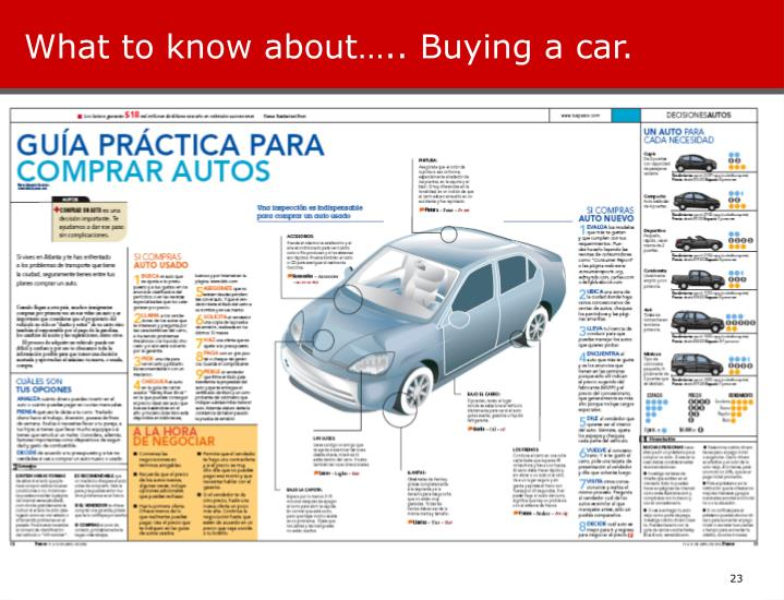 What to know about….. Buying a car.