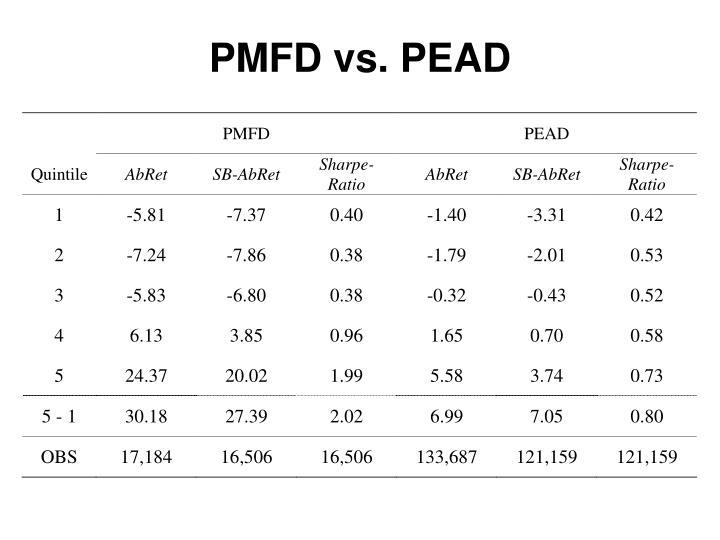PMFD vs. PEAD