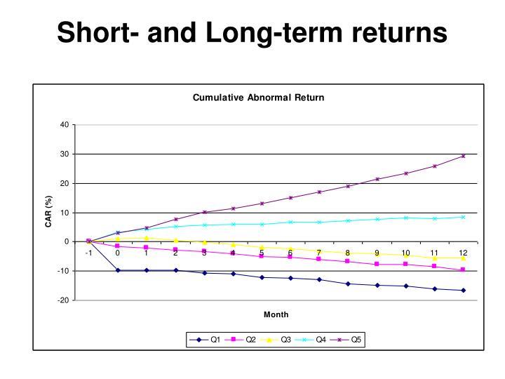 Short- and Long-term returns