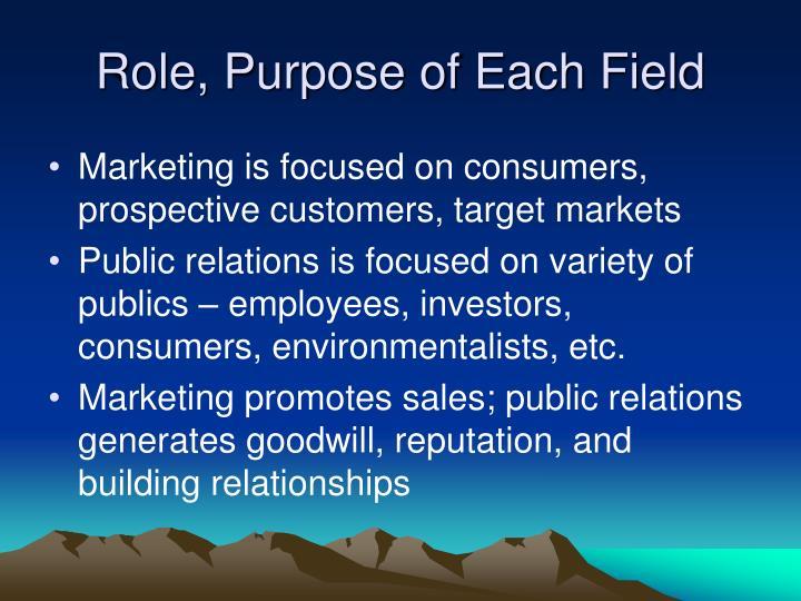 Role, Purpose of Each Field