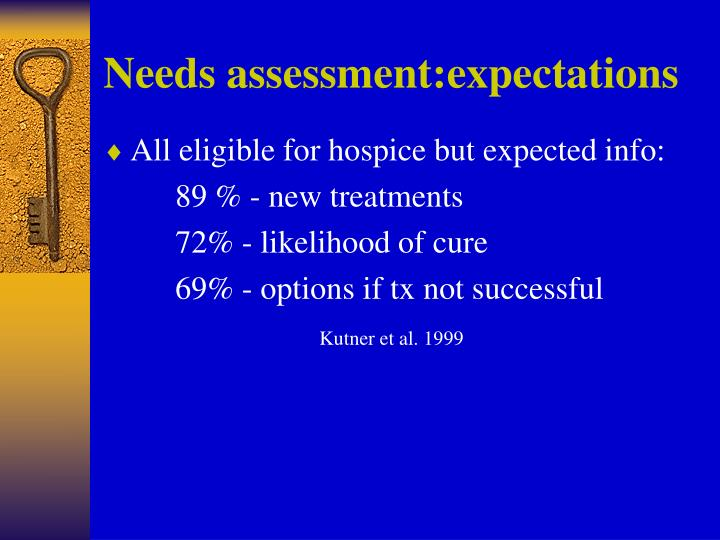 Needs assessment:expectations