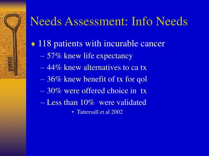 Needs Assessment: Info Needs