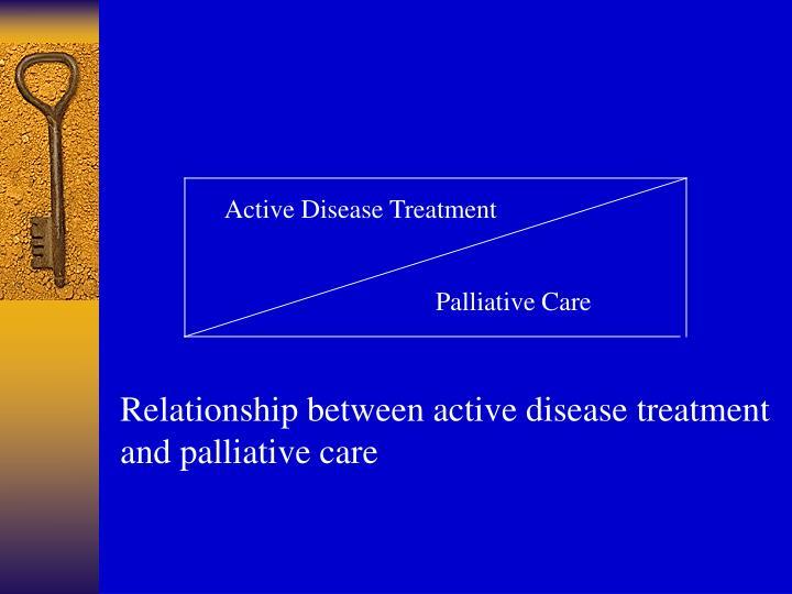 Active Disease Treatment