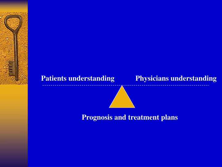 Patients understanding