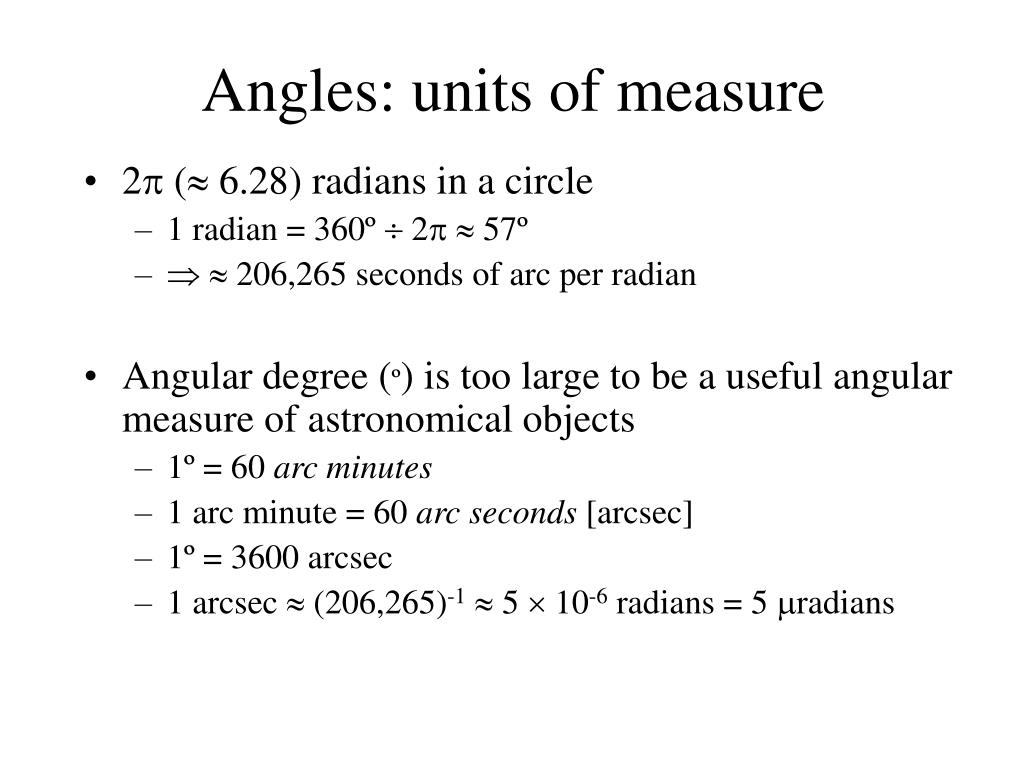 Angles: units of measure