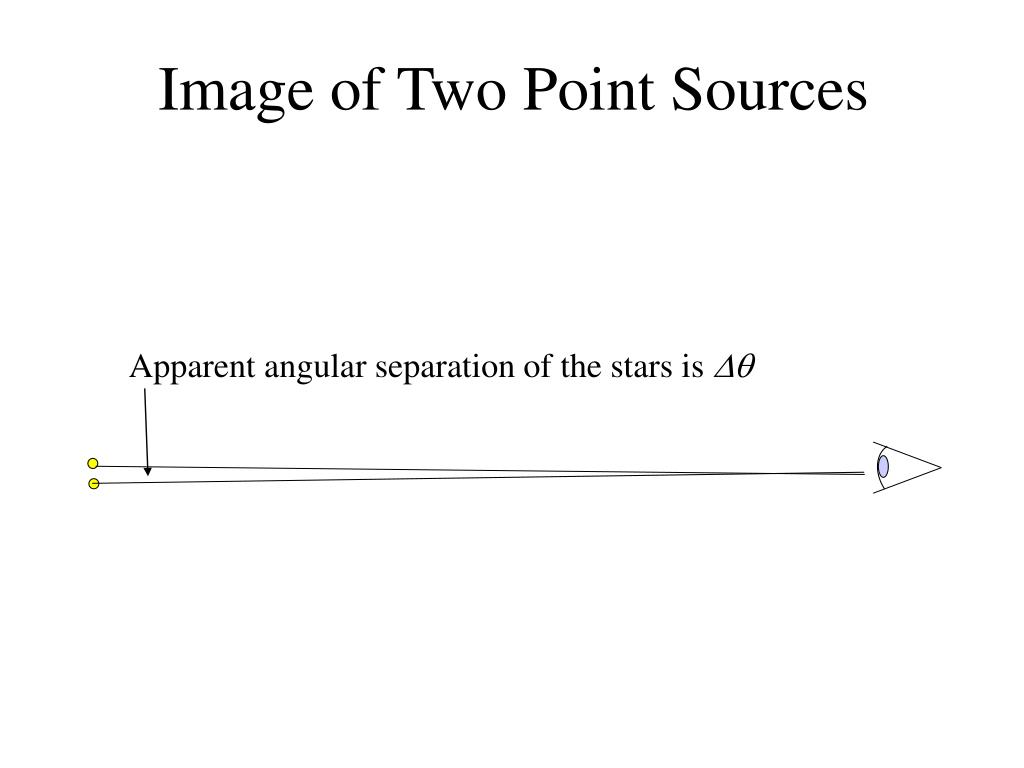 Image of Two Point Sources