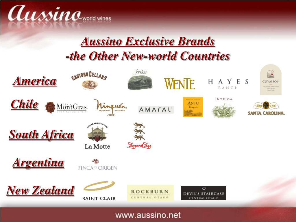 Aussino Exclusive Brands