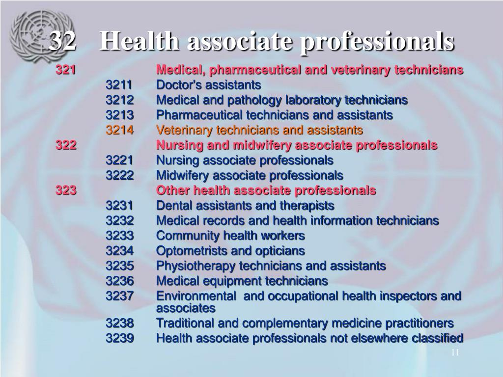 32Health associate professionals