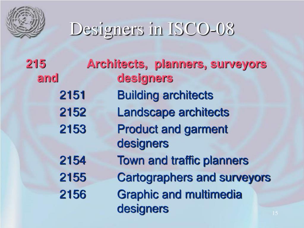 Designers in ISCO-08