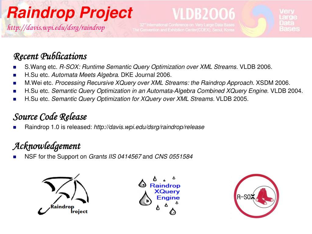 Raindrop Project