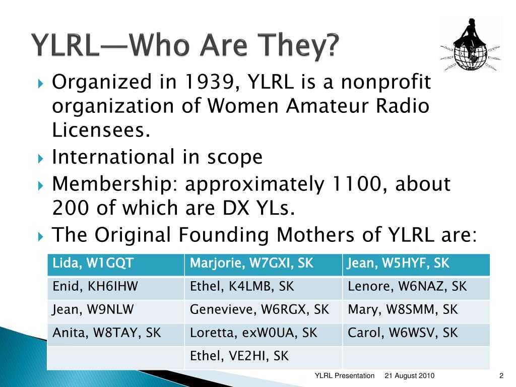 YLRL—Who Are They?