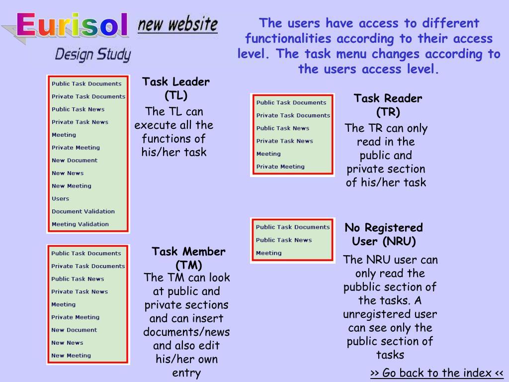 Task Leader (TL)