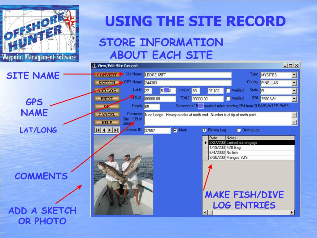 USING THE SITE RECORD