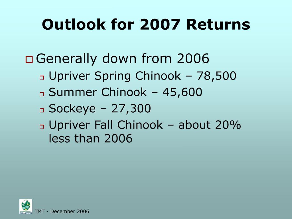 Outlook for 2007 Returns