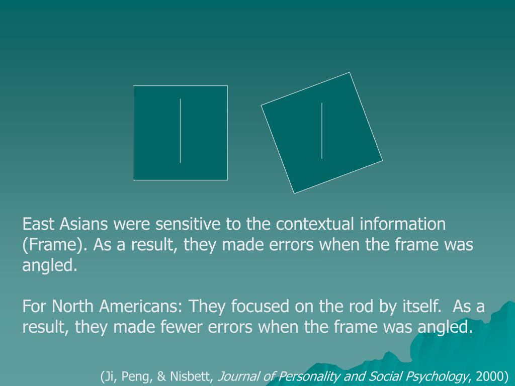 East Asians were sensitive to the contextual information (Frame). As a result, they made errors when the frame was angled.