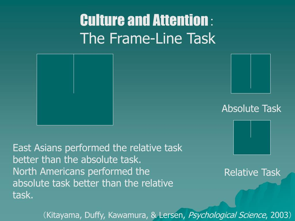 Culture and Attention