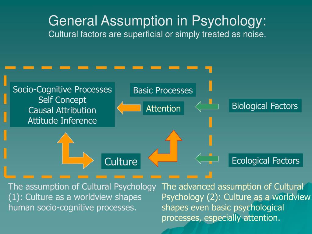General Assumption in Psychology: