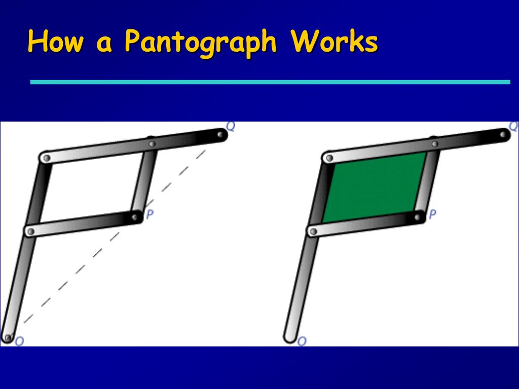 How a Pantograph Works
