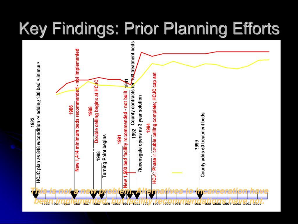 Key Findings: Prior Planning Efforts