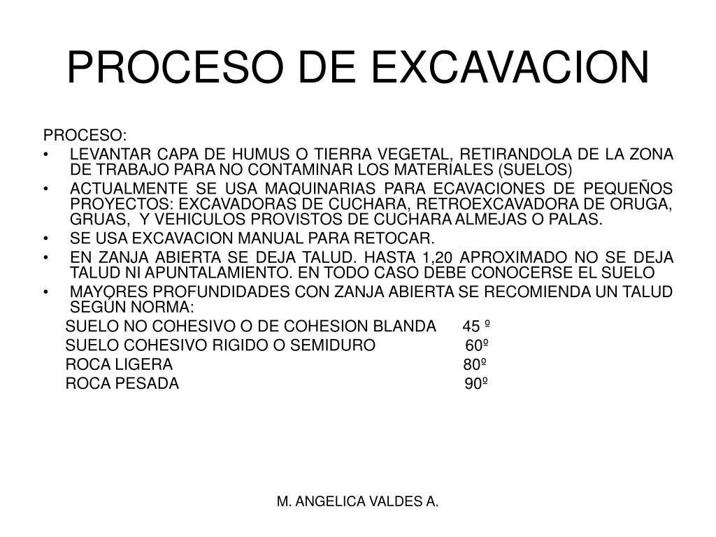 PROCESO DE EXCAVACION