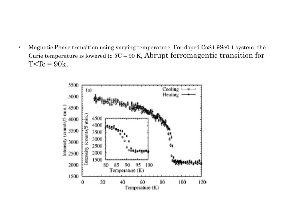 Magnetic Phase transition using varying temperature. For doped CoS1.9Se0.1 system, the Curie temperature is lowered to