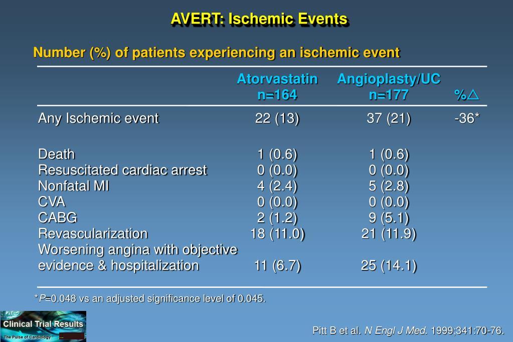 AVERT: Ischemic Events