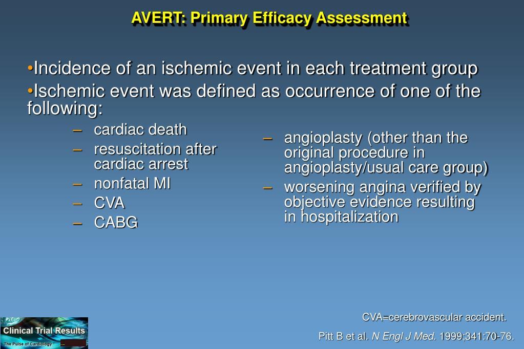 AVERT: Primary Efficacy Assessment