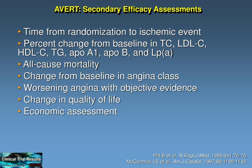 AVERT: Secondary Efficacy Assessments