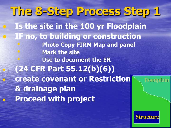 The 8-Step Process Step 1