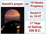 daniel s prayer