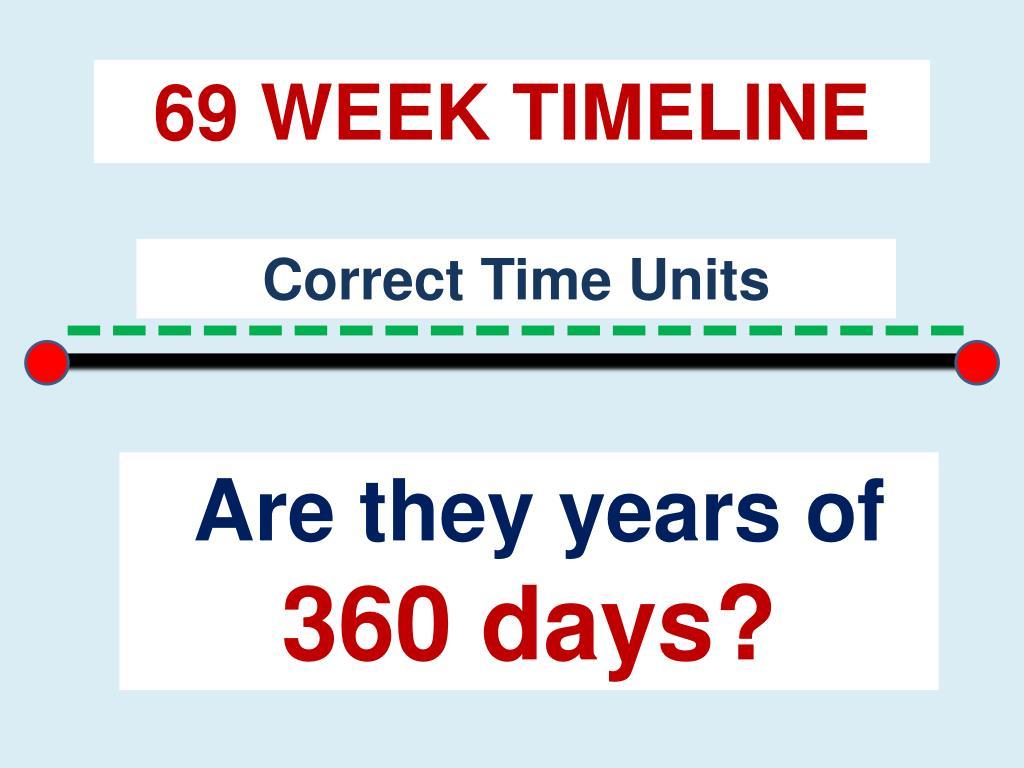 69 WEEK TIMELINE