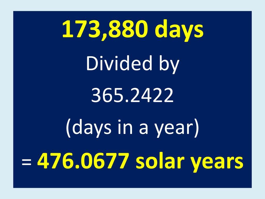 173,880 days
