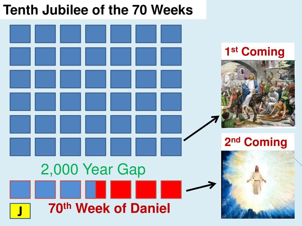 Tenth Jubilee of the 70 Weeks