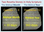 two rosetta stones in holy scripture the biblical month the biblical year