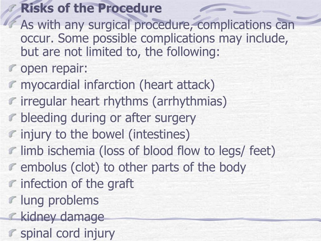 Risks of the Procedure