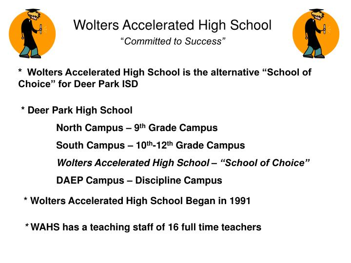 Wolters Accelerated High School