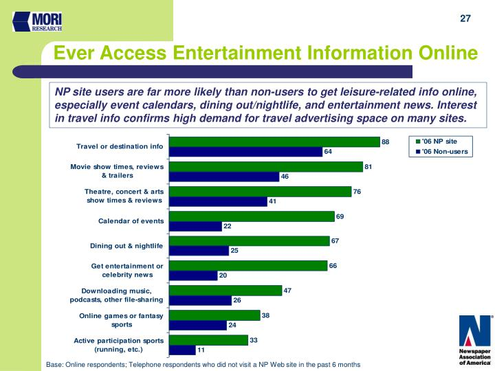 Ever Access Entertainment Information Online
