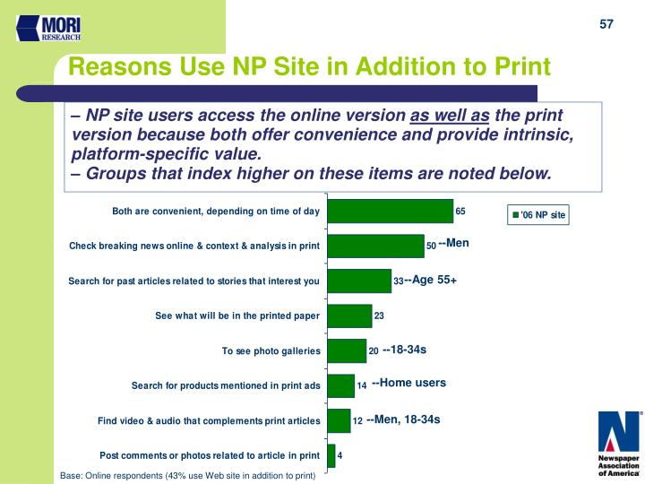 – NP site users access the online version