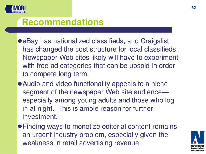 eBay has nationalized classifieds, and Craigslist has changed the cost structure for local classifieds.  Newspaper Web sites likely will have to experiment with free ad categories that can be upsold in order to compete long term.