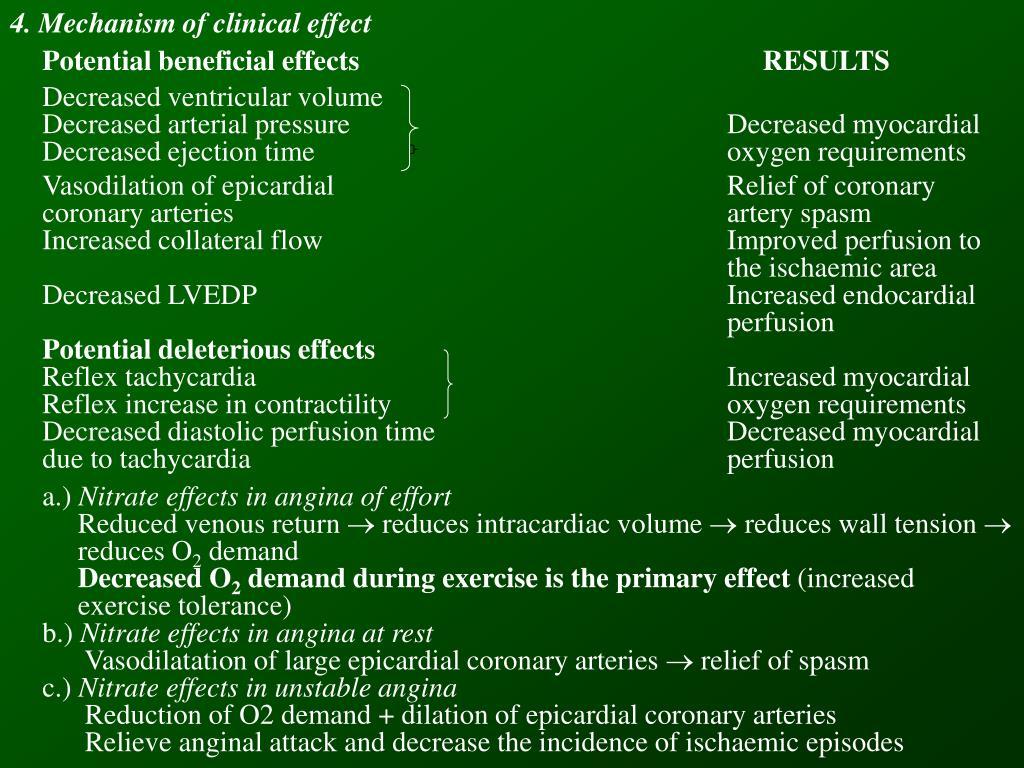 4. Mechanism of clinical effect