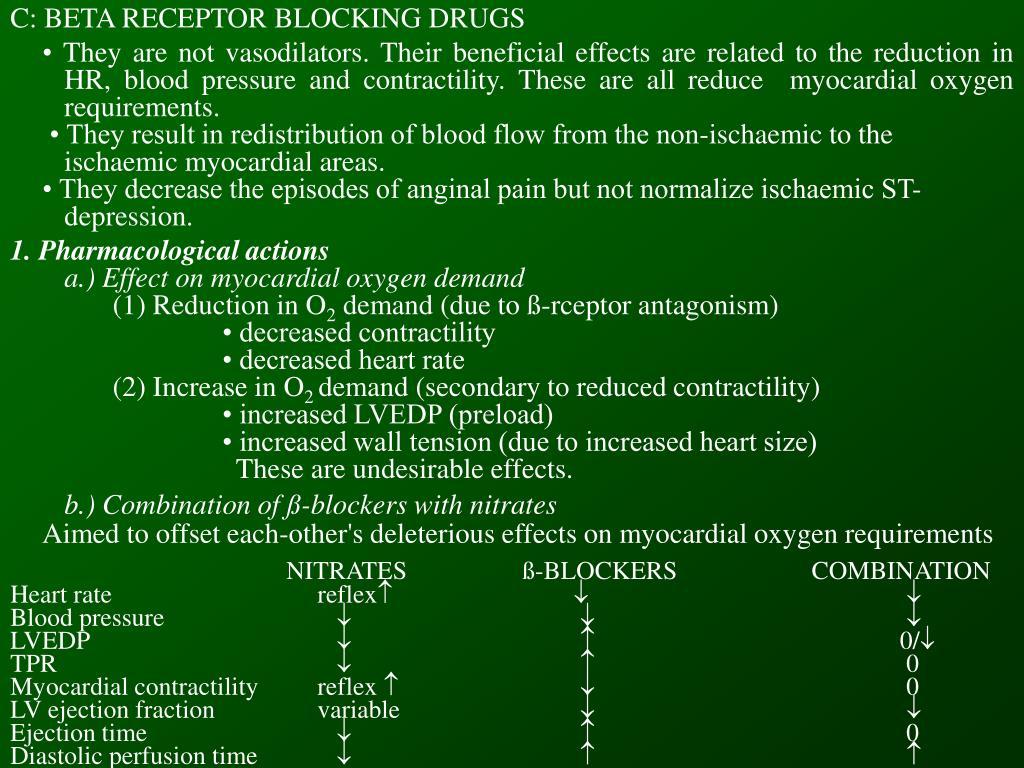 C: BETA RECEPTOR BLOCKING DRUGS