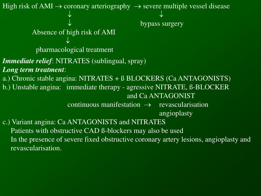 High risk of AMI
