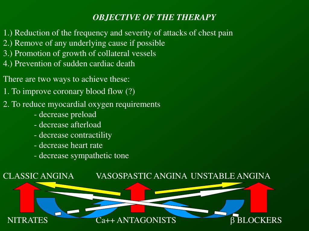 OBJECTIVE OF THE THERAPY