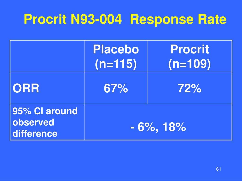 Procrit N93-004  Response Rate