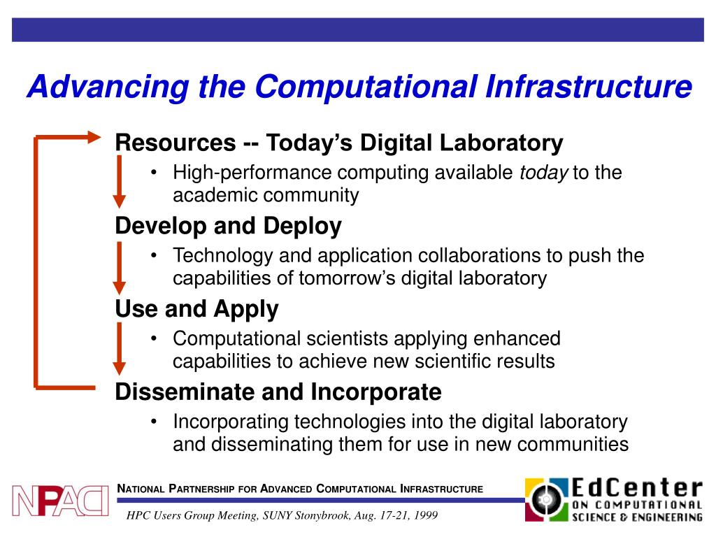 Advancing the Computational Infrastructure