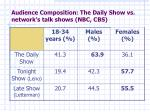 audience composition t he d aily s how vs network s talk shows nbc cbs
