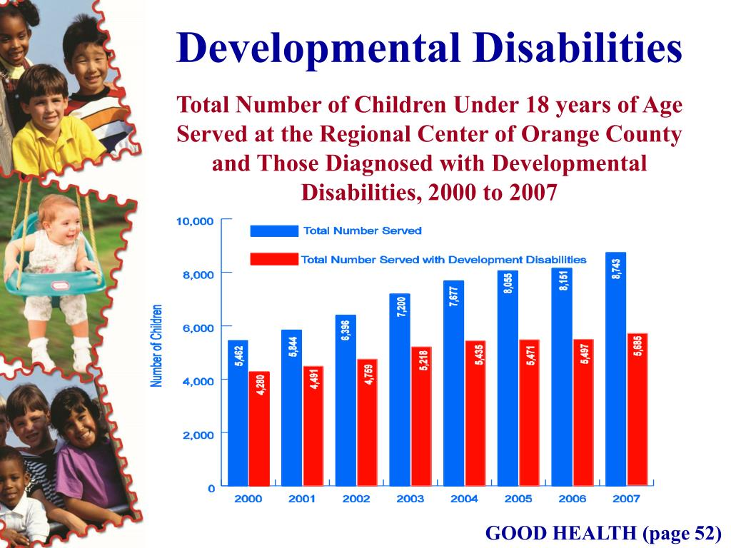 Developmental Disabilities